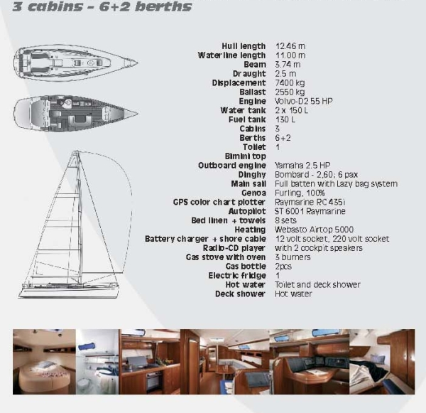 boat42match